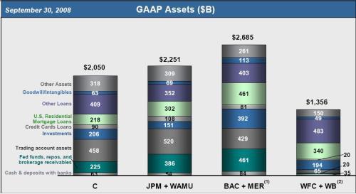 banks-balance-sheets3