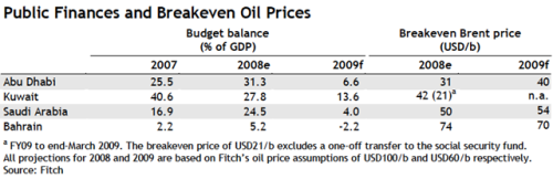 be-oilprices_2