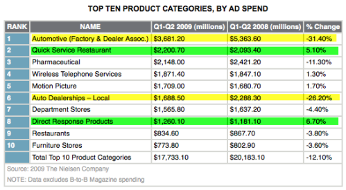 ad-spend_4